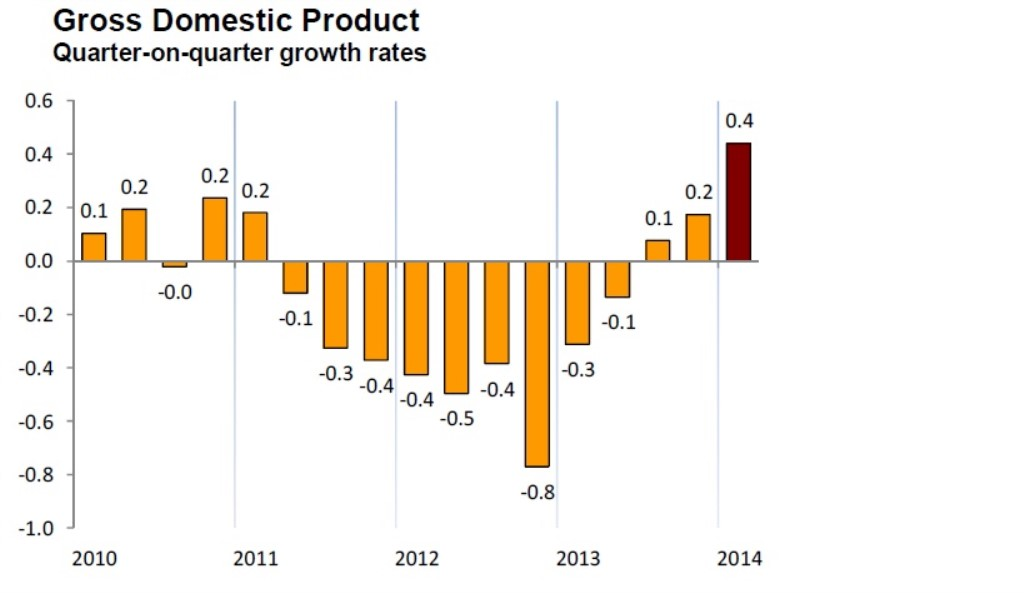 an overview of the economy and government of spain The chart pack contains a comprehensive set of tables and figures on the main features of the spanish economy industrial production index (ipi) july 2018 (september 07, 2018).