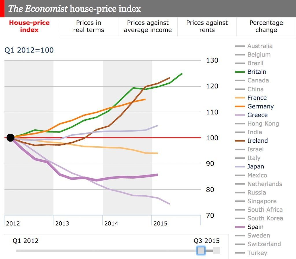 spanish house price crash