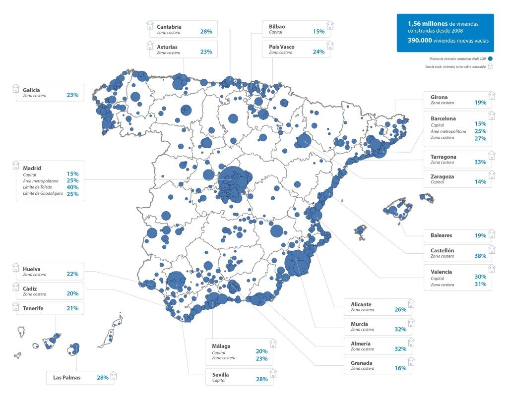 Spanish new homes inventory. Source: Tinsa