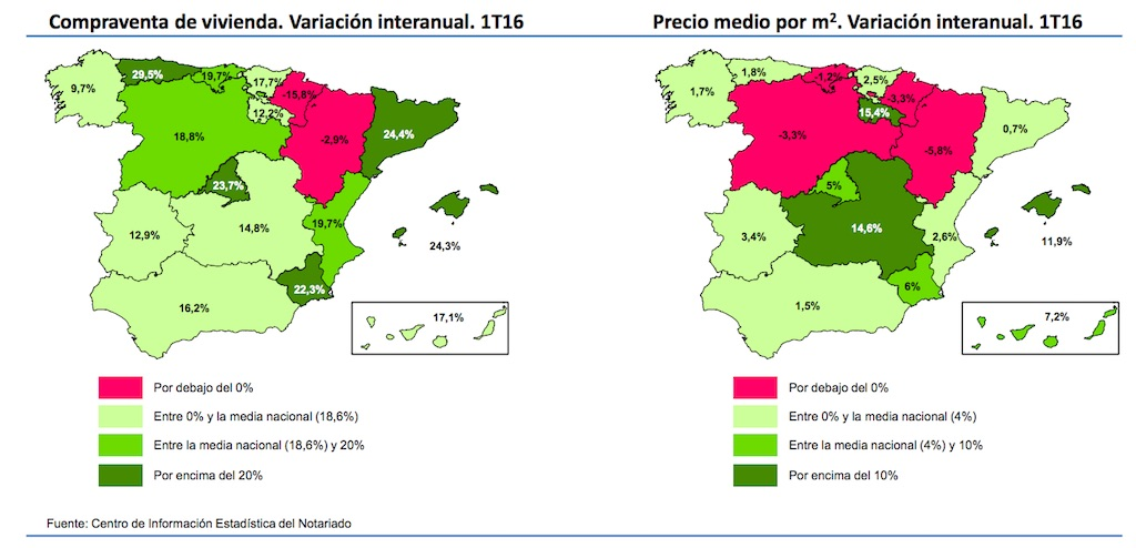 spanish property market sales and prices