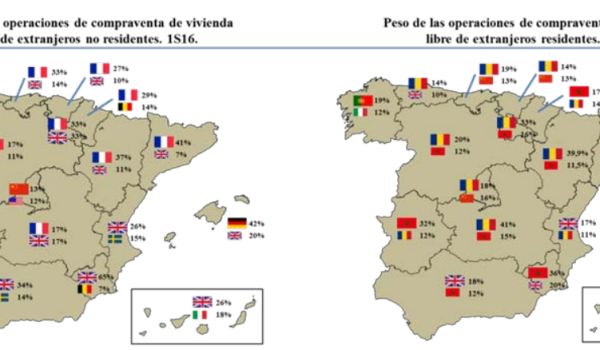 Share of foreign demand for spanish property by nationality. Left map = non-residents, right map = expats. Source: Notaires