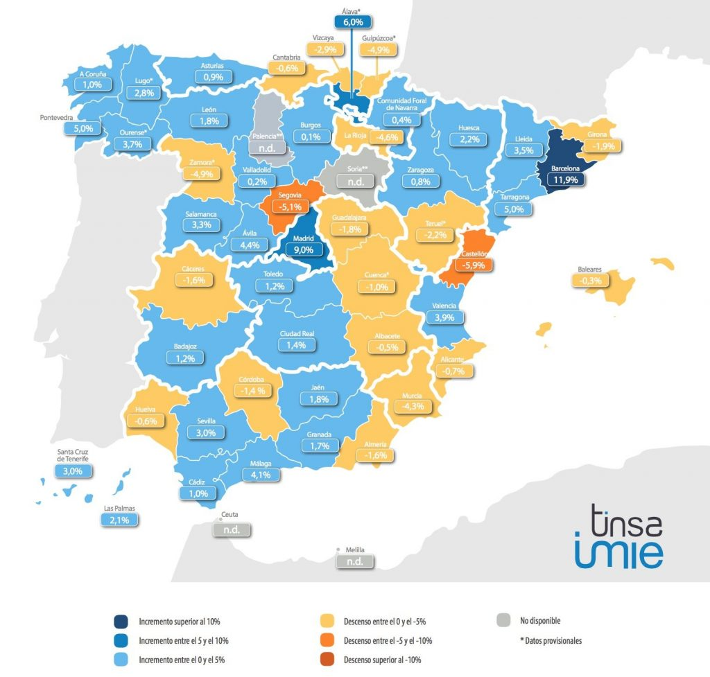 Second quarter annualised house price change by spanish province