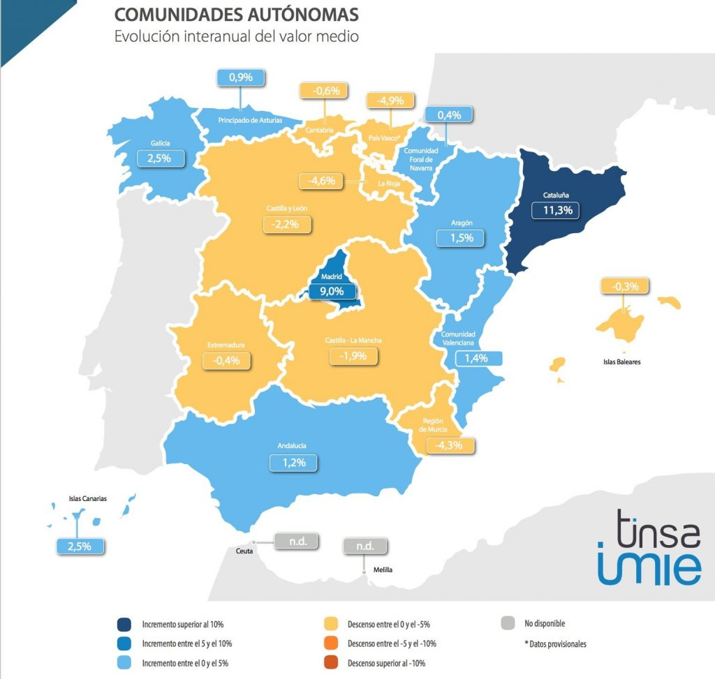 Second quarter 2017 annualised house price change by spanish autonomous region