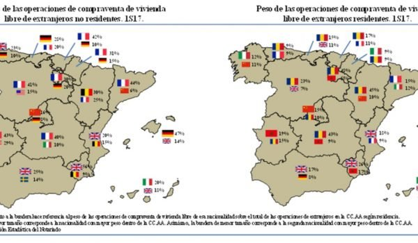 Foreign demand for Spanish property 2017: non-resident national market share by region (left), expat demand