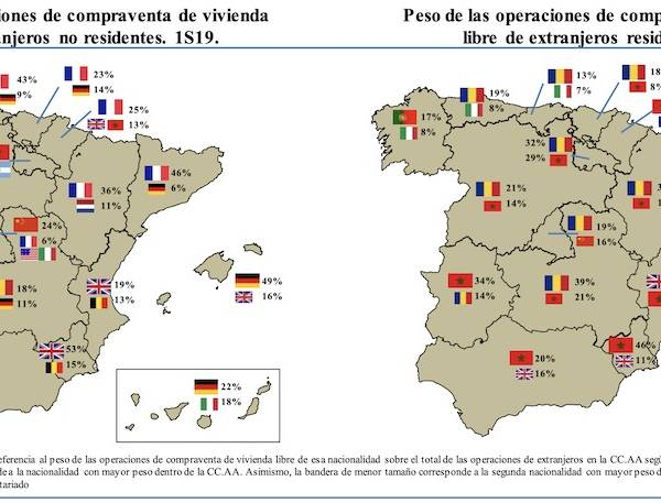foreign demand spanish property market h1 2019